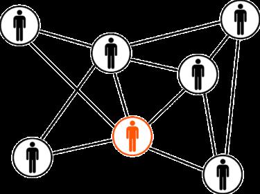 ネットワークビジネスの闇【体験談】